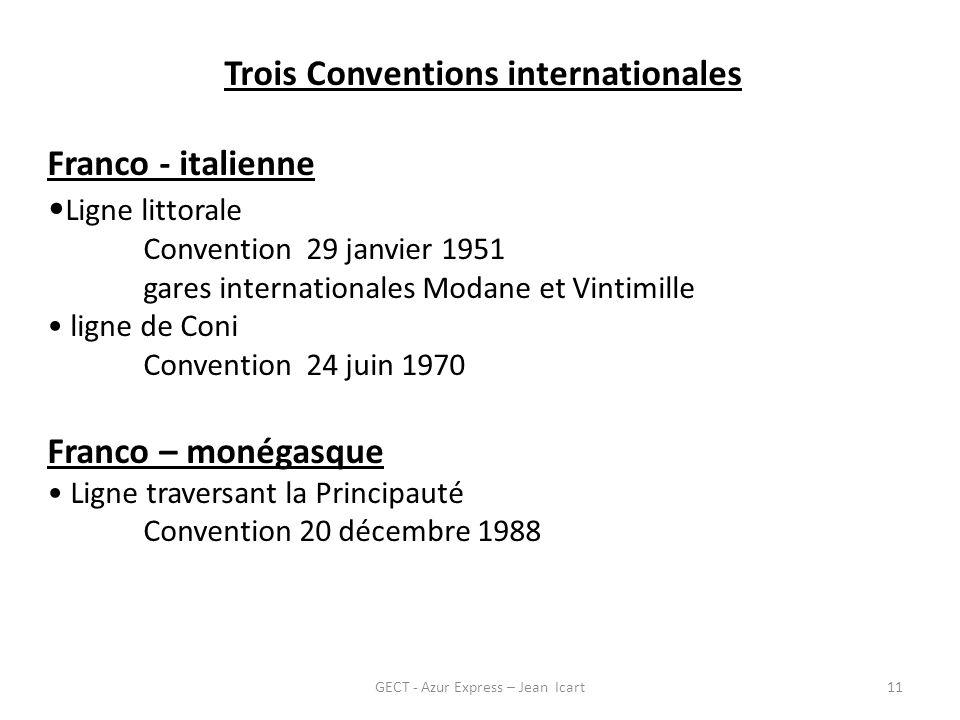 GECT - Azur Express – Jean Icart11 Trois Conventions internationales Franco - italienne Ligne littorale Convention 29 janvier 1951 gares international