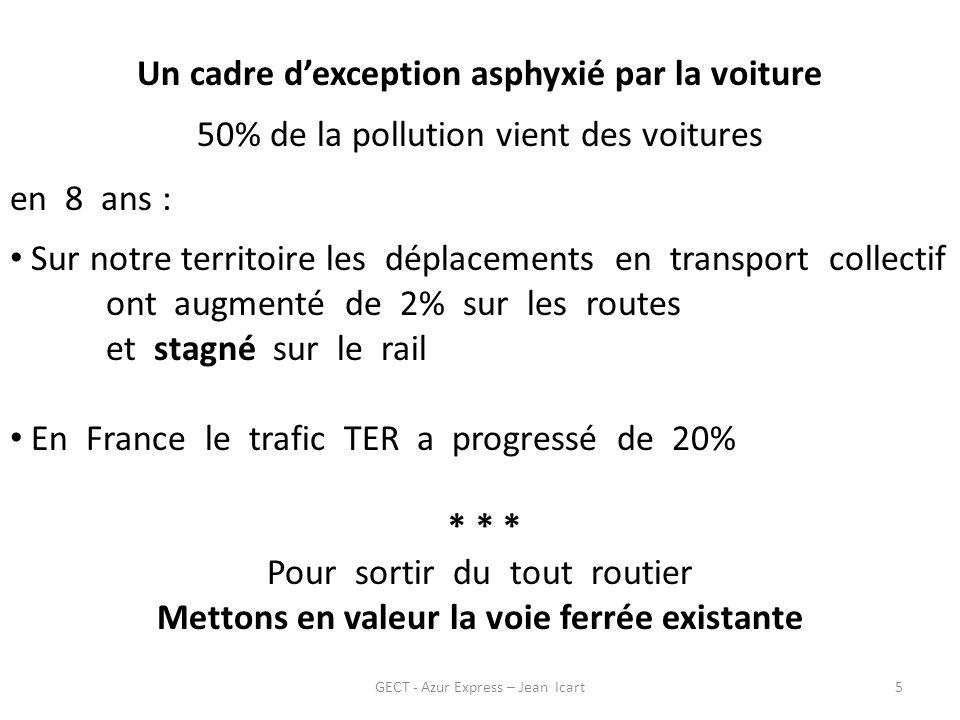 GECT - Azur Express – Jean Icart6 Deux pôles de déplacements rails distincts Marseille & Nice Côte dAzur