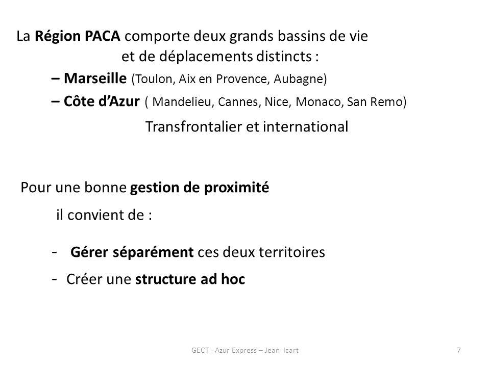 GECT - Azur Express – Jean Icart8 La Côte dAzur Un territoire très spécifique Deuxième desserte de banlieue par le rail après Paris Extrême Sud-Est quasi-isolé dans la Région PACA Bassin de vie international avec :.