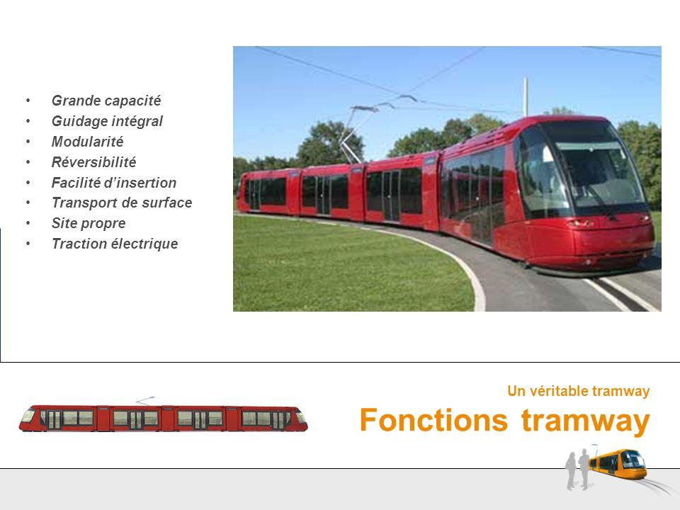 Grande capacité Guidage intégral Modularité Réversibilité Facilité dinsertion Transport de surface Site propre Traction électrique Un véritable tramwa