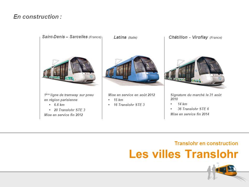 Translohr en construction Les villes Translohr Latina (Italie) Saint-Denis – Sarcelles (France) En construction : Châtillon - Viroflay (France) 1 ère