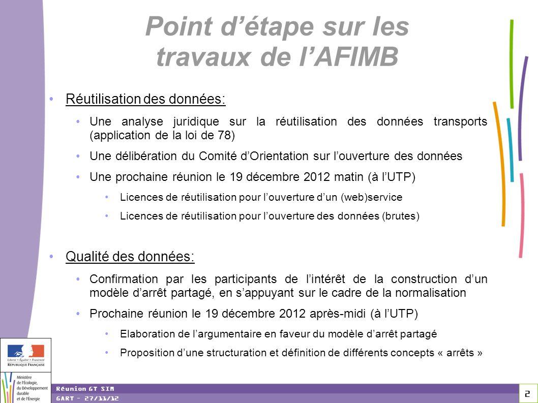 2 2 2 Réunion GT SIM GART – 27/11/12 Point détape sur les travaux de lAFIMB Réutilisation des données: Une analyse juridique sur la réutilisation des