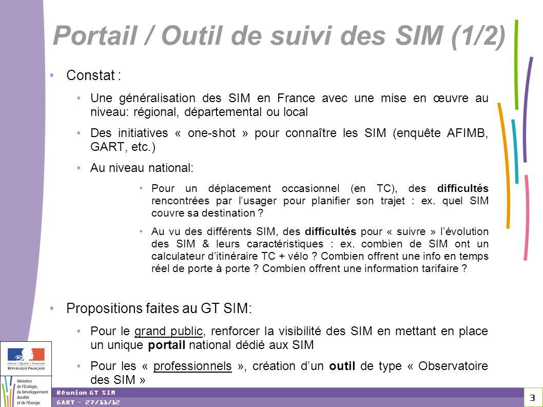 3 3 3 Réunion GT SIM GART – 27/11/12 Constat : Une généralisation des SIM en France avec une mise en œuvre au niveau: régional, départemental ou local