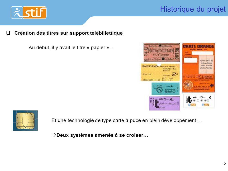 Historique du projet En 2001, passage des cartes Intégrale sur passe Navigo, puis … La carte IR Etudiant en 2002 ….