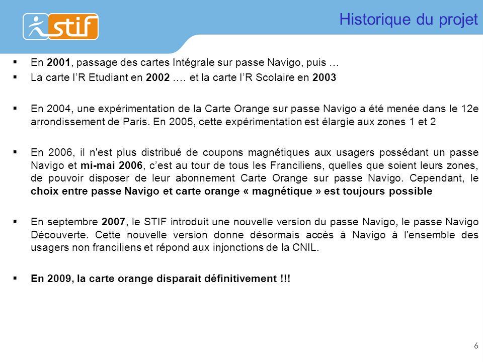 Le projet SIDV Lhistorique Les données La CNIL Type dexploitations 17