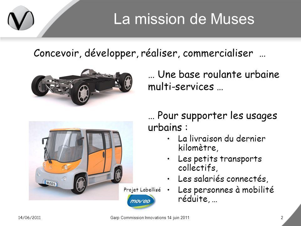 14/06/2011 Garp Commission Innovations 14 juin 20112 La mission de Muses Concevoir, développer, réaliser, commercialiser … … Une base roulante urbaine