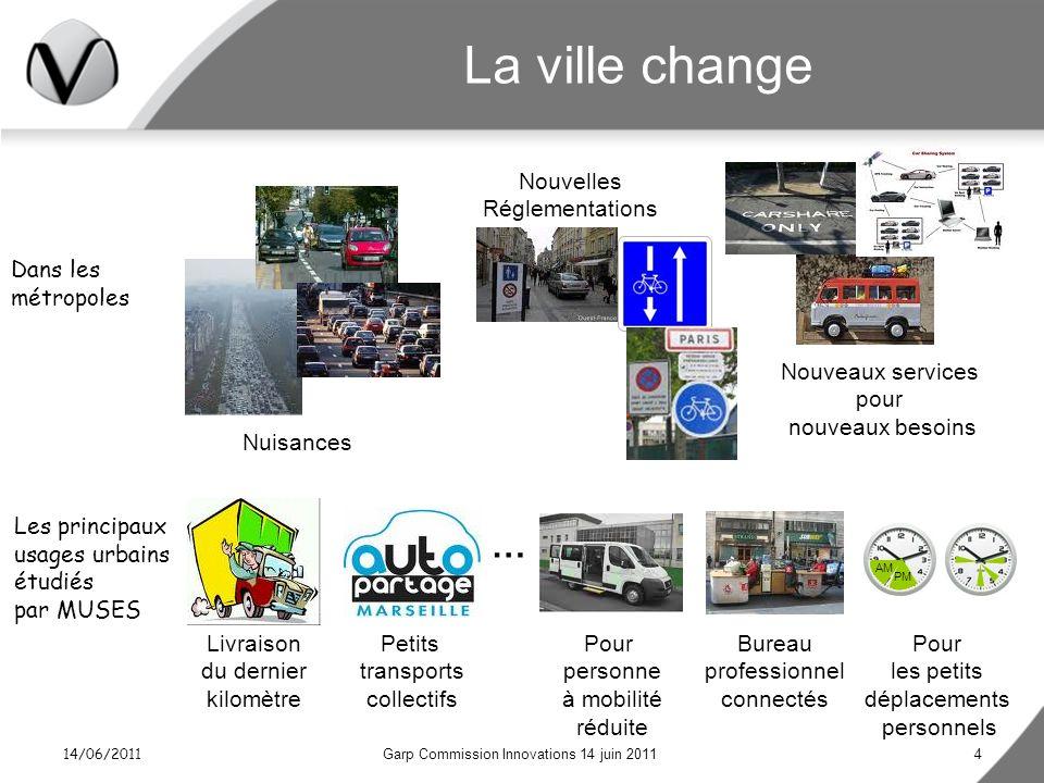 14/06/2011 Garp Commission Innovations 14 juin 20114 La ville change Nuisances Nouvelles Réglementations Nouveaux services pour nouveaux besoins Dans