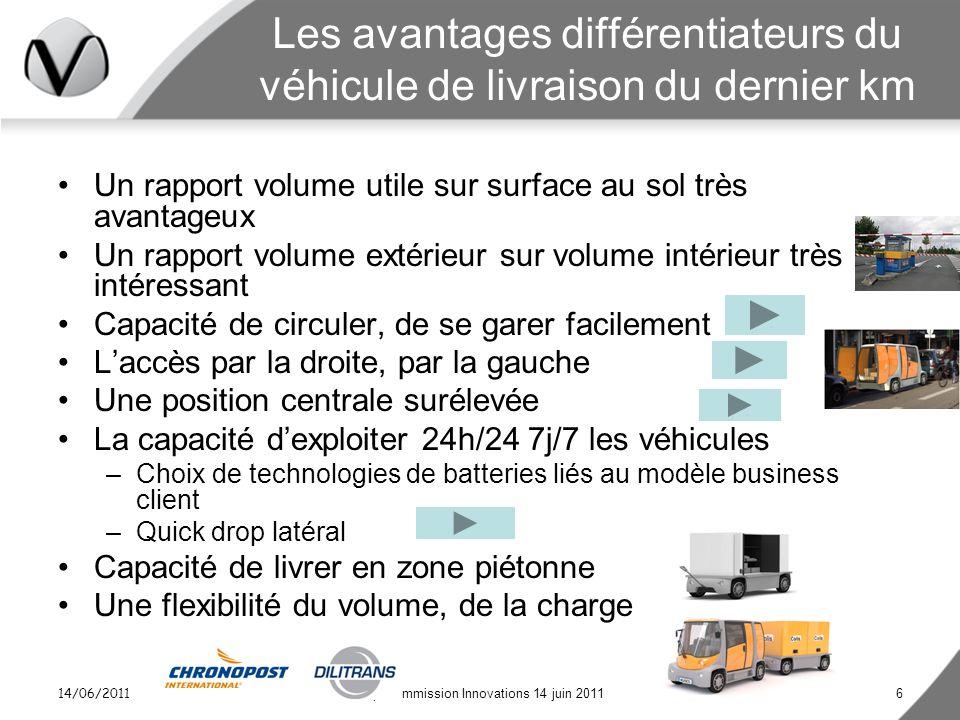 14/06/2011 Garp Commission Innovations 14 juin 20116 Les avantages différentiateurs du véhicule de livraison du dernier km Un rapport volume utile sur