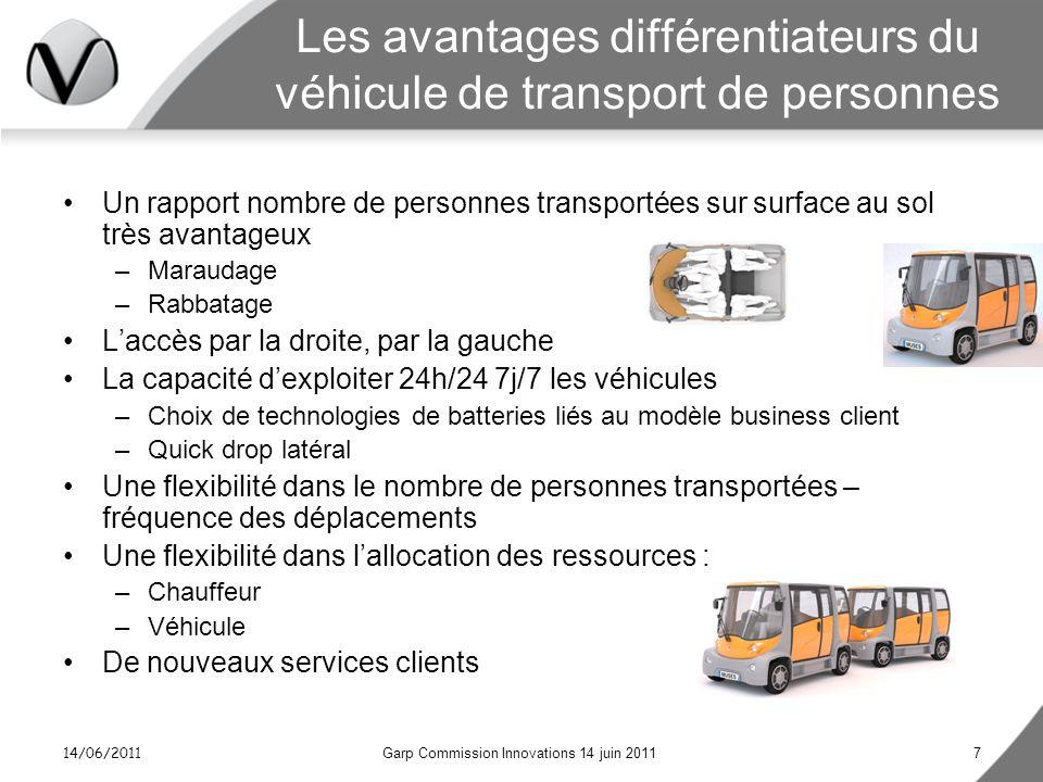 14/06/2011 Garp Commission Innovations 14 juin 20117 Les avantages différentiateurs du véhicule de transport de personnes Un rapport nombre de personn