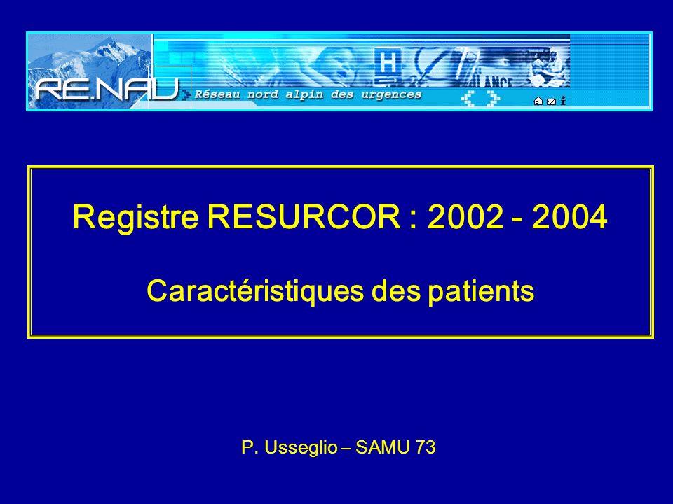 Registre RESURCOR : 2002 - 2004 Caractéristiques des patients P. Usseglio – SAMU 73