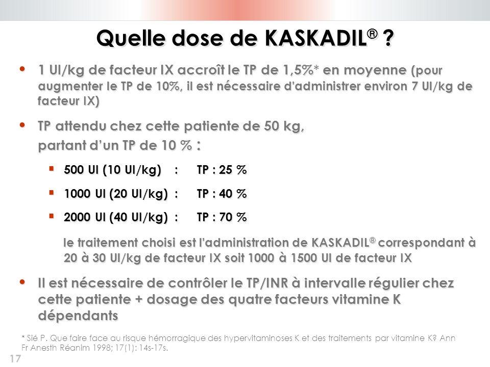 17 Quelle dose de KASKADIL ® ? 1 Ul/kg de facteur IX accroît le TP de 1,5% * en moyenne (pour augmenter le TP de 10%, il est nécessaire d'administrer