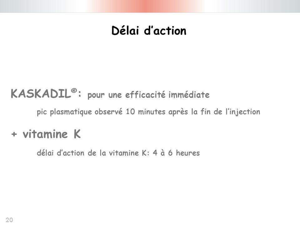 20 KASKADIL ® : pour une efficacité immédiate pic plasmatique observé 10 minutes après la fin de linjection + vitamine K délai daction de la vitamine