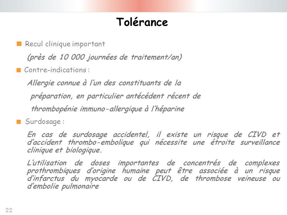 22 Recul clinique important (près de 10 000 journées de traitement/an) Contre-indications : Allergie connue à lun des constituants de la préparation,