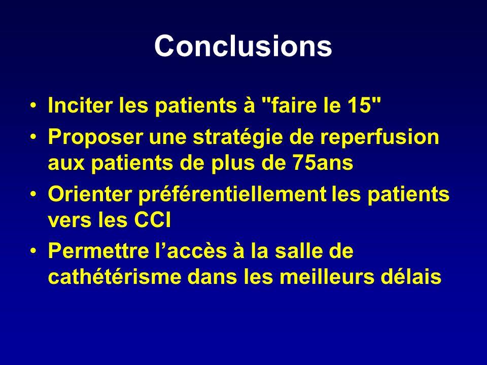 Conclusions Inciter les patients à faire le 15 Proposer une stratégie de reperfusion aux patients de plus de 75ans Orienter préférentiellement les patients vers les CCI Permettre laccès à la salle de cathétérisme dans les meilleurs délais