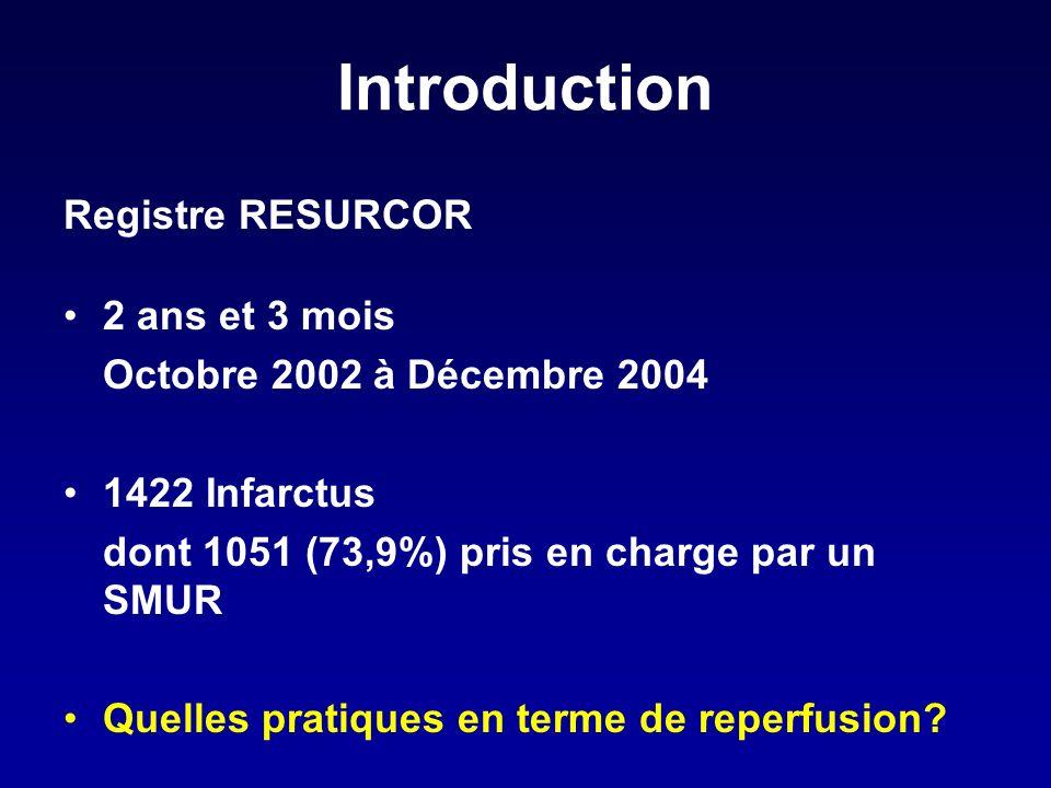 Introduction Registre RESURCOR 2 ans et 3 mois Octobre 2002 à Décembre 2004 1422 Infarctus dont 1051 (73,9%) pris en charge par un SMUR Quelles pratiques en terme de reperfusion