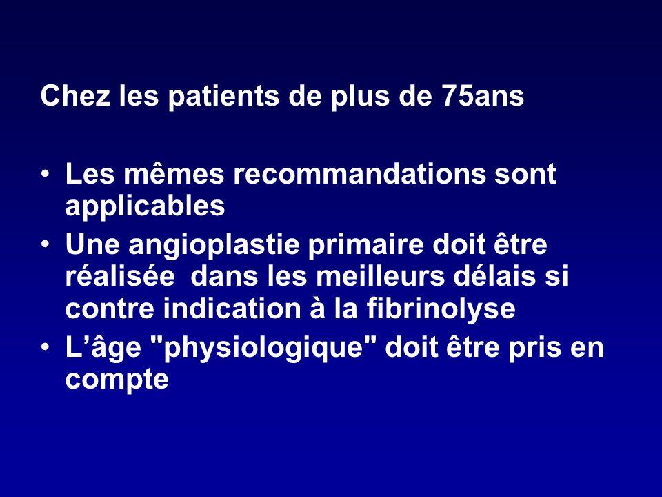 Chez les patients de plus de 75ans Les mêmes recommandations sont applicables Une angioplastie primaire doit être réalisée dans les meilleurs délais si contre indication à la fibrinolyse Lâge physiologique doit être pris en compte