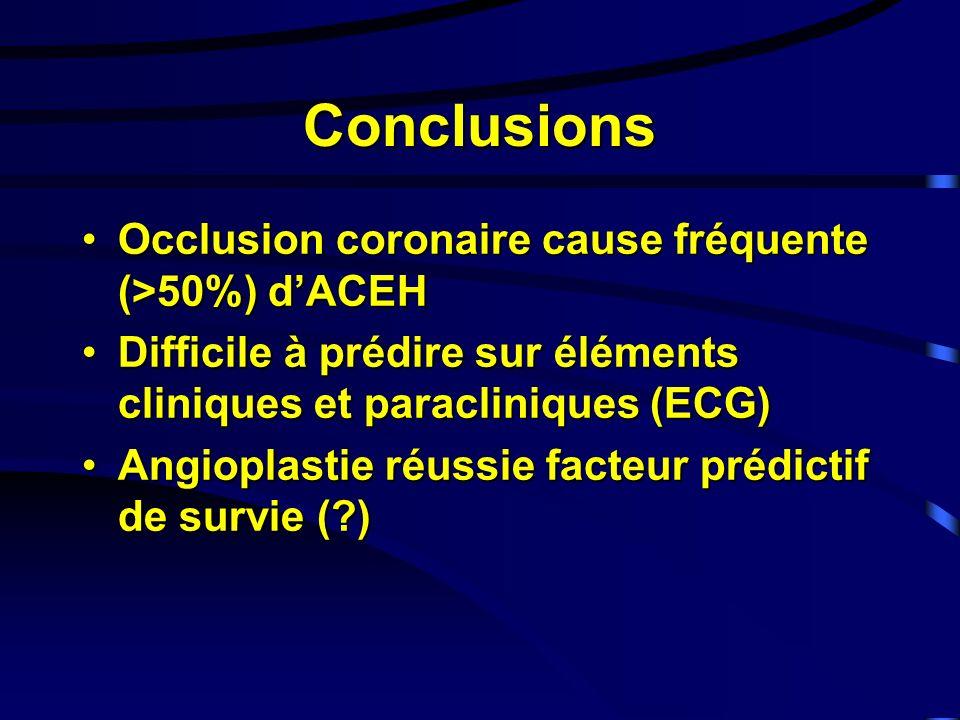 Conclusions Occlusion coronaire cause fréquente (>50%) dACEHOcclusion coronaire cause fréquente (>50%) dACEH Difficile à prédire sur éléments cliniques et paracliniques (ECG)Difficile à prédire sur éléments cliniques et paracliniques (ECG) Angioplastie réussie facteur prédictif de survie (?)Angioplastie réussie facteur prédictif de survie (?)