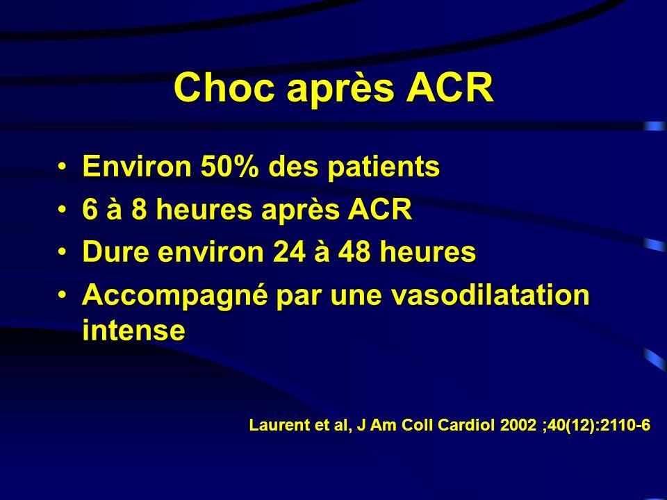 Choc après ACR Environ 50% des patientsEnviron 50% des patients 6 à 8 heures après ACR6 à 8 heures après ACR Dure environ 24 à 48 heuresDure environ 24 à 48 heures Accompagné par une vasodilatation intenseAccompagné par une vasodilatation intense Laurent et al, J Am Coll Cardiol 2002 ;40(12):2110-6