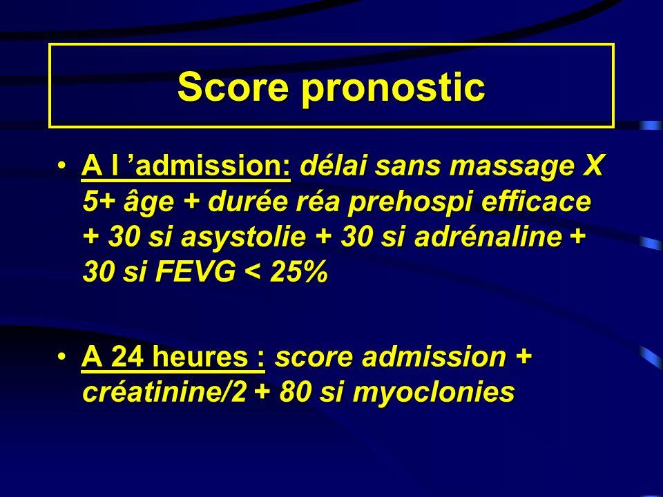 Score pronostic A l admission: délai sans massage X 5+ âge + durée réa prehospi efficace + 30 si asystolie + 30 si adrénaline + 30 si FEVG < 25%A l admission: délai sans massage X 5+ âge + durée réa prehospi efficace + 30 si asystolie + 30 si adrénaline + 30 si FEVG < 25% A 24 heures : score admission + créatinine/2 + 80 si myocloniesA 24 heures : score admission + créatinine/2 + 80 si myoclonies