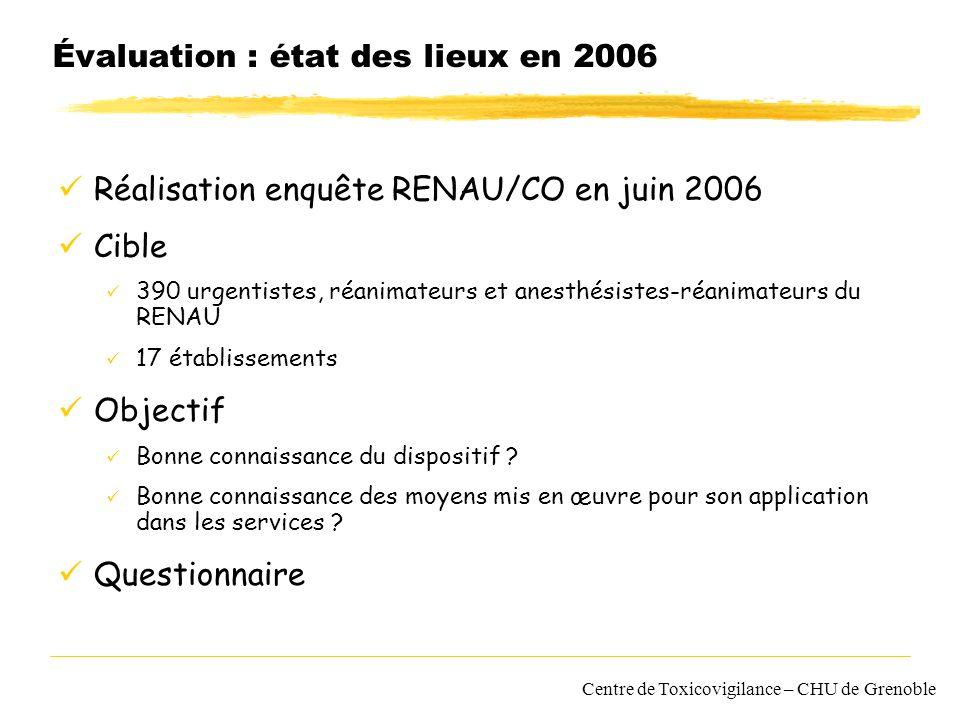Centre de Toxicovigilance – CHU de Grenoble Évaluation : état des lieux en 2006 Réalisation enquête RENAU/CO en juin 2006 Cible 390 urgentistes, réani
