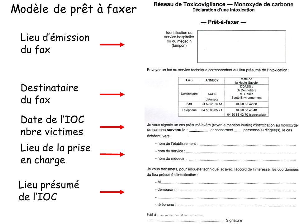 Modèle de prêt à faxer Lieu présumé de lIOC Lieu de la prise en charge Lieu démission du fax Destinataire du fax Date de lIOC nbre victimes