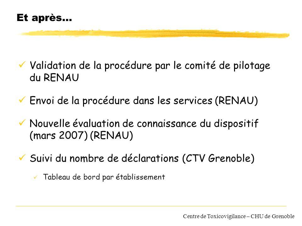 Centre de Toxicovigilance – CHU de Grenoble Et après… Validation de la procédure par le comité de pilotage du RENAU Envoi de la procédure dans les ser