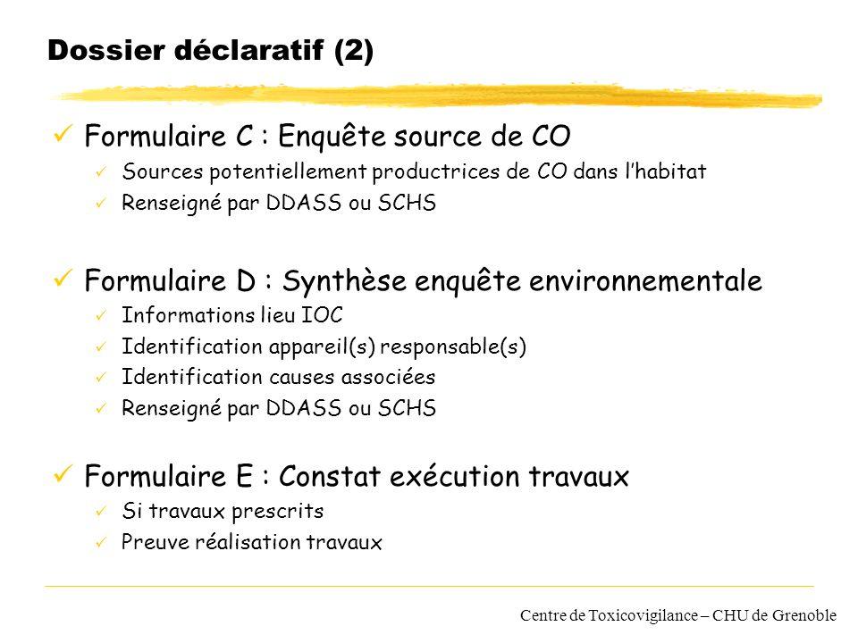 Centre de Toxicovigilance – CHU de Grenoble Dossier déclaratif (2) Formulaire C : Enquête source de CO Sources potentiellement productrices de CO dans