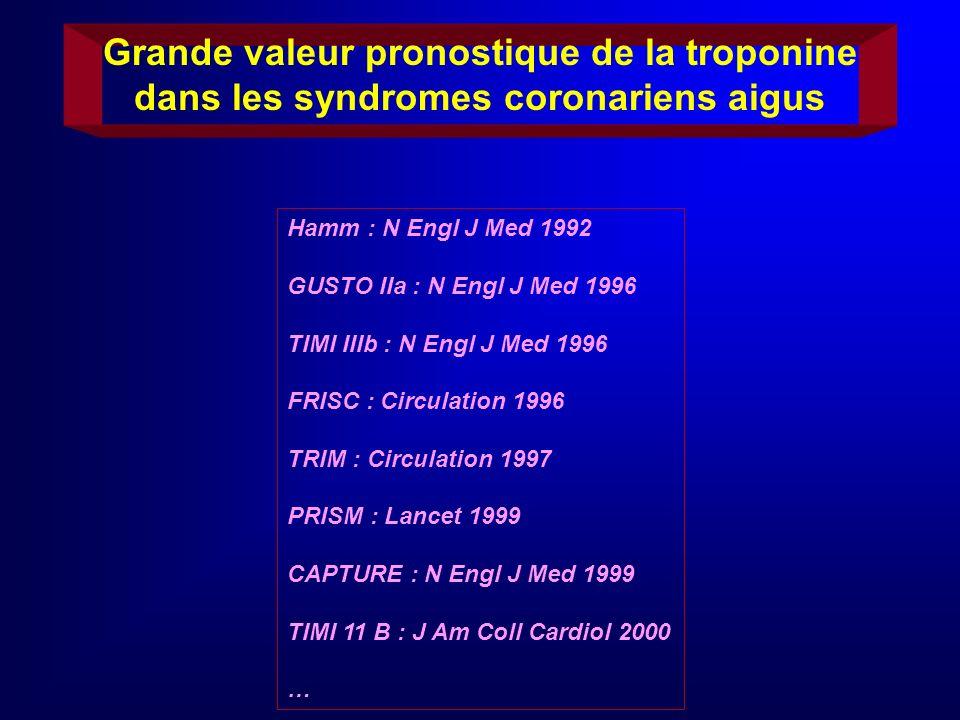 Marqueurs biologiques Cinétique à la phase initiale de lIDM Dosage CK-MB ou troponine à ladmission 10 h après le début de la douleur Task force on the management of chest pain : Eur Heart J 2002