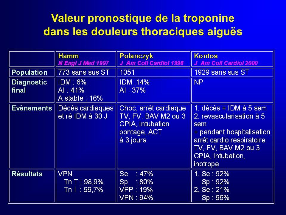 Grande valeur pronostique de la troponine dans les syndromes coronariens aigus Hamm : N Engl J Med 1992 GUSTO IIa : N Engl J Med 1996 TIMI IIIb : N En