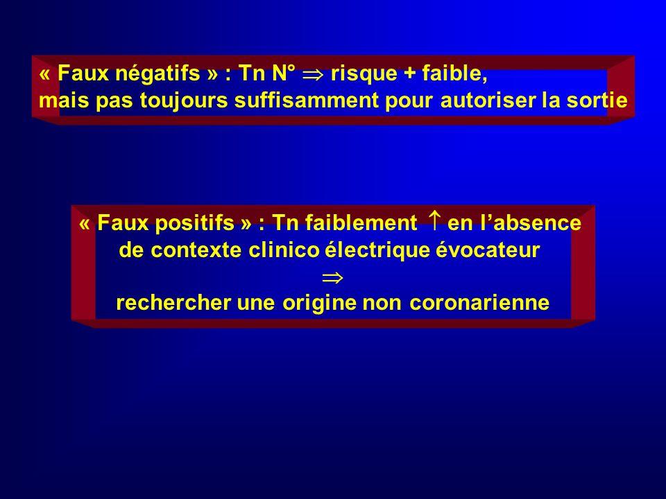Valeur pronostique de la troponine dans les douleurs thoraciques aiguës