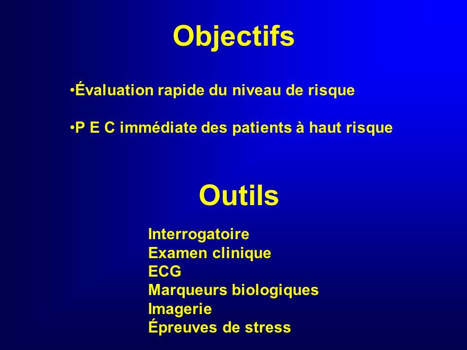 Pas dalgorithme parfait Patients hospitalisés (%) Risque > pour les coronariens méconnus mortalité à J30 x 1,9 pour IDM x 1,7 pour AI Pope ; N Engl J Med 2000