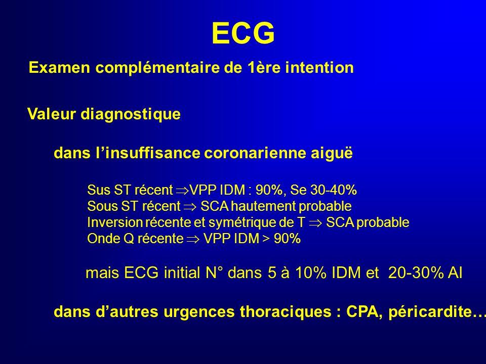 Examen clinique Fonctions vitales : FC, TA aux 2 MS, FR, SaO2, … État de conscience Signes dartériopathie.