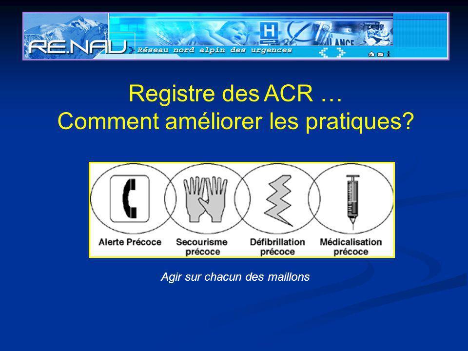 Registre des ACR … Comment améliorer les pratiques? Agir sur chacun des maillons
