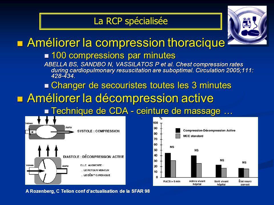 La RCP spécialisée Améliorer la compression thoracique Améliorer la compression thoracique 100 compressions par minutes 100 compressions par minutes A