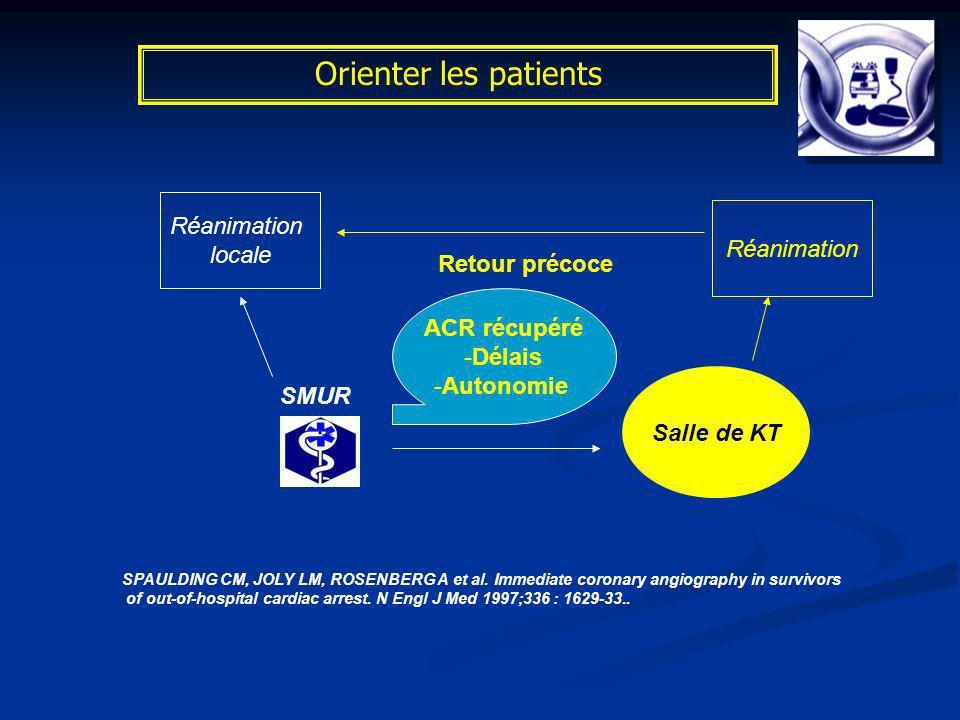 Orienter les patients Salle de KT Réanimation locale Réanimation SMUR Retour précoce ACR récupéré -Délais -Autonomie SPAULDING CM, JOLY LM, ROSENBERG