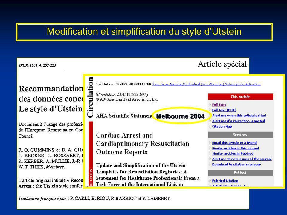 Melbourne 2004 Modification et simplification du style dUtstein