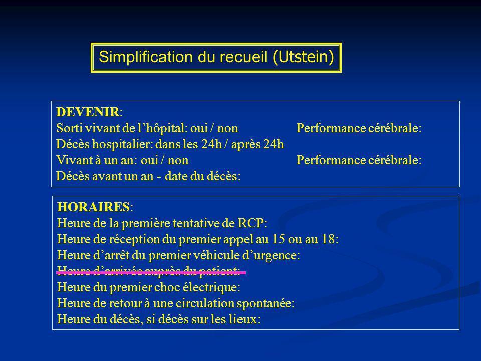 Simplification du recueil (Utstein) DEVENIR: Sorti vivant de lhôpital: oui / nonPerformance cérébrale: Décès hospitalier: dans les 24h / après 24h Viv