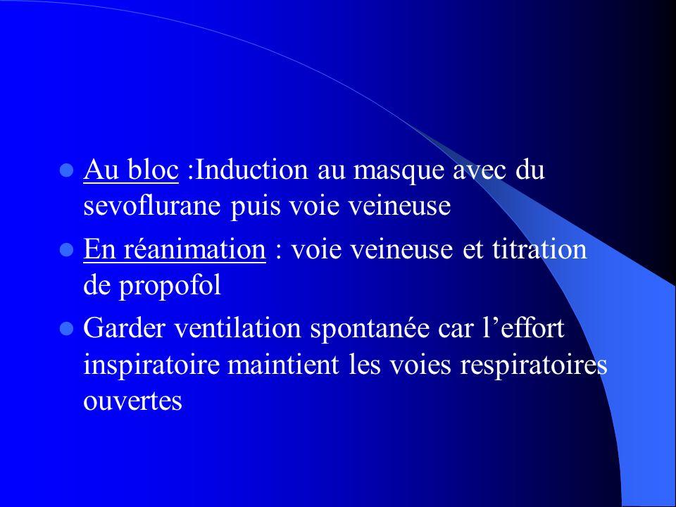 Au bloc :Induction au masque avec du sevoflurane puis voie veineuse En réanimation : voie veineuse et titration de propofol Garder ventilation spontan