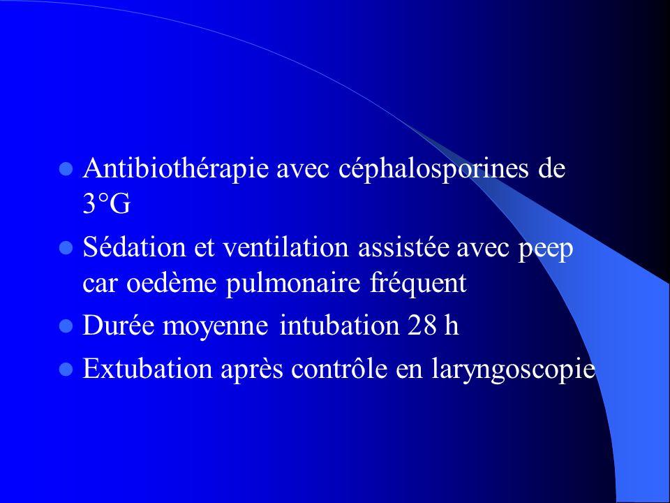 Antibiothérapie avec céphalosporines de 3°G Sédation et ventilation assistée avec peep car oedème pulmonaire fréquent Durée moyenne intubation 28 h Ex