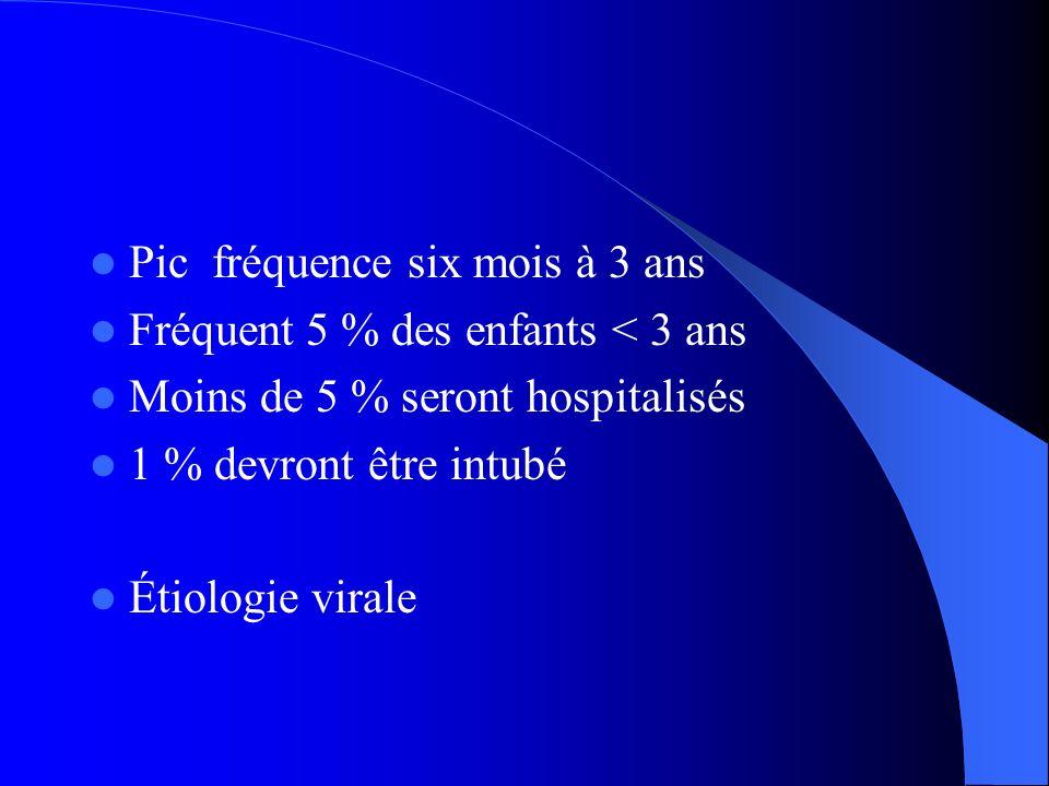 Pic fréquence six mois à 3 ans Fréquent 5 % des enfants < 3 ans Moins de 5 % seront hospitalisés 1 % devront être intubé Étiologie virale