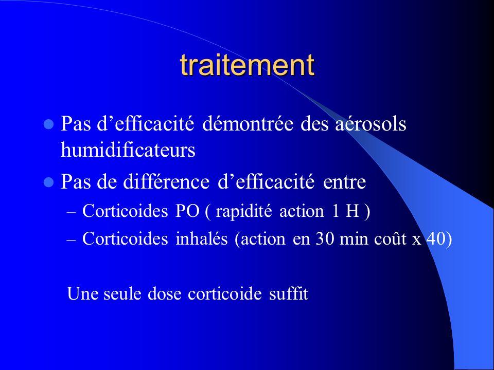 traitement Pas defficacité démontrée des aérosols humidificateurs Pas de différence defficacité entre – Corticoides PO ( rapidité action 1 H ) – Corti