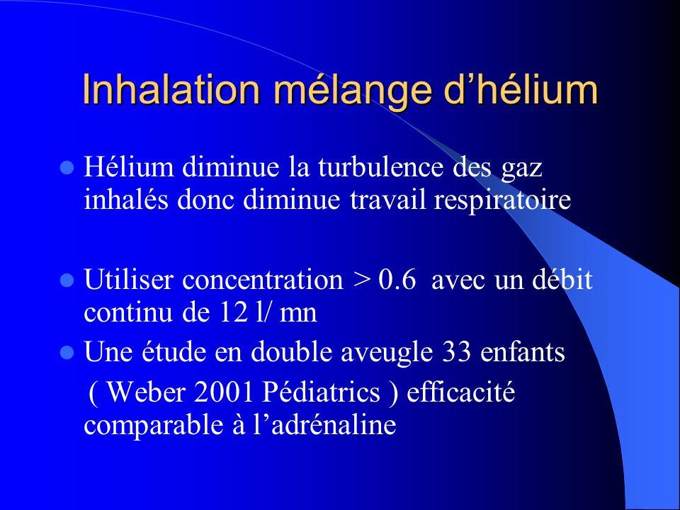 Inhalation mélange dhélium Hélium diminue la turbulence des gaz inhalés donc diminue travail respiratoire Utiliser concentration > 0.6 avec un débit c