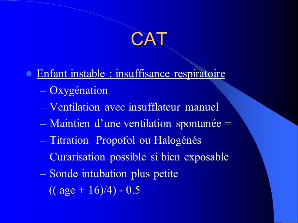 CAT Enfant instable : insuffisance respiratoire – Oxygénation – Ventilation avec insufflateur manuel – Maintien dune ventilation spontanée = – Titrati