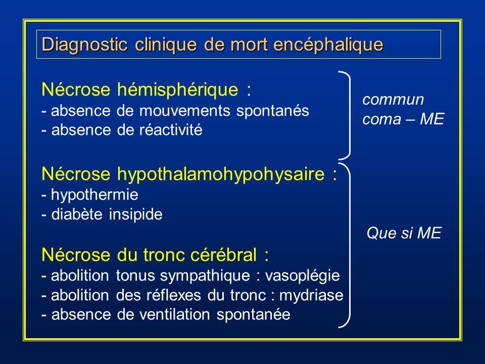 Diagnostic clinique de mort encéphalique Nécrose hémisphérique : - absence de mouvements spontanés - absence de réactivité Nécrose hypothalamohypohysa