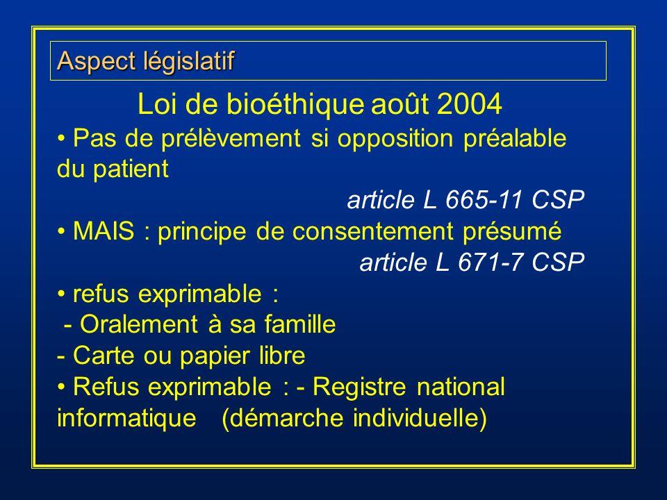Aspect législatif Loi de bioéthique août 2004 Pas de prélèvement si opposition préalable du patient article L 665-11 CSP MAIS : principe de consenteme