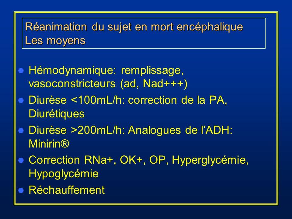 Hémodynamique: remplissage, vasoconstricteurs (ad, Nad+++) Diurèse <100mL/h: correction de la PA, Diurétiques Diurèse >200mL/h: Analogues de lADH: Min
