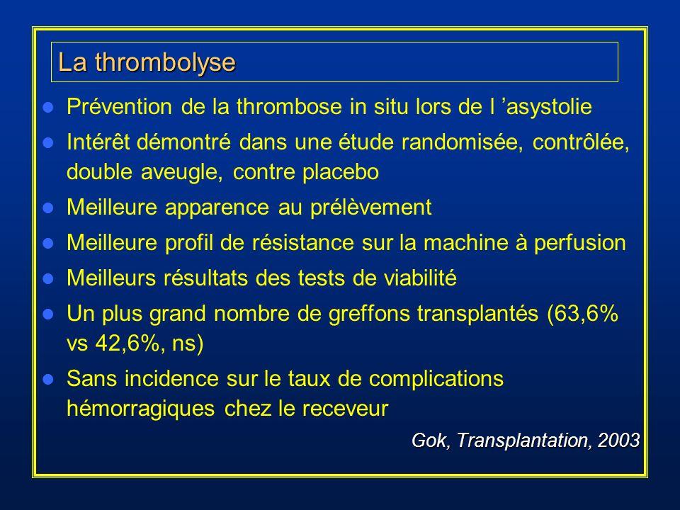 Prévention de la thrombose in situ lors de l asystolie Intérêt démontré dans une étude randomisée, contrôlée, double aveugle, contre placebo Meilleure