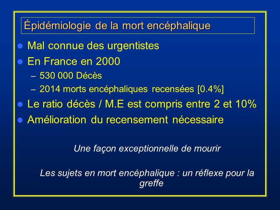 Mal connue des urgentistes En France en 2000 – 530 000 Décès – 2014 morts encéphaliques recensées [0.4%] Le ratio décès / M.E est compris entre 2 et 1