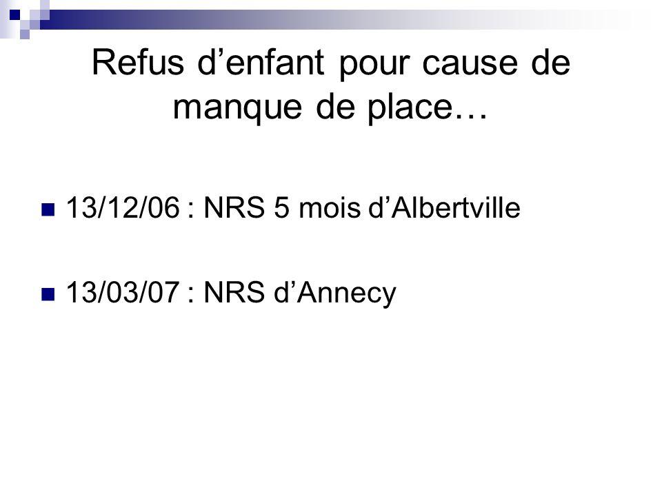 Refus denfant pour cause de manque de place… 13/12/06 : NRS 5 mois dAlbertville 13/03/07 : NRS dAnnecy