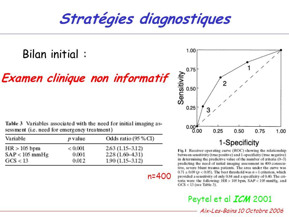 Stratégies diagnostiques Bilan initial : Peytel et al ICM 2001 n=400 Examen clinique non informatif Aix-Les-Bains 10 Octobre 2006